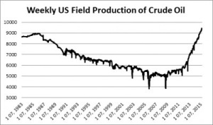 kam zamiri ceny ropy obr 3