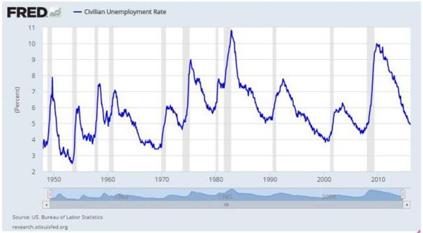 zadna recese obr 1
