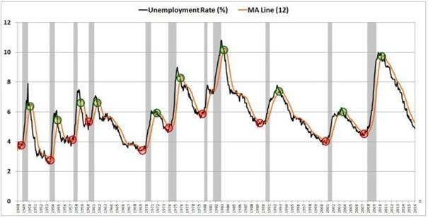 zadna recese obr 2